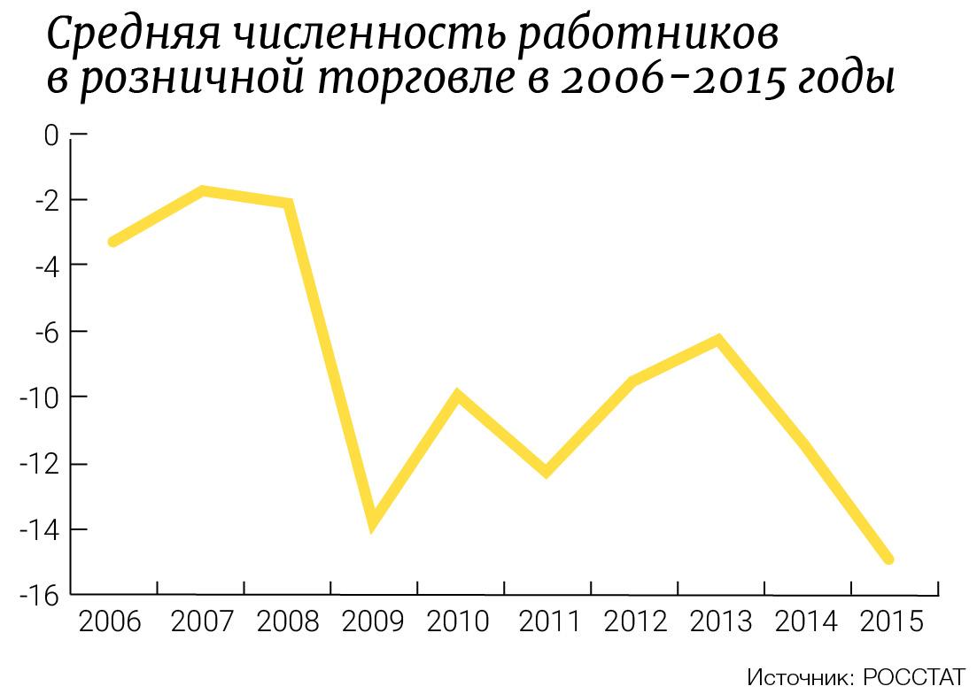 журнал банковский ритейл 2010 2.